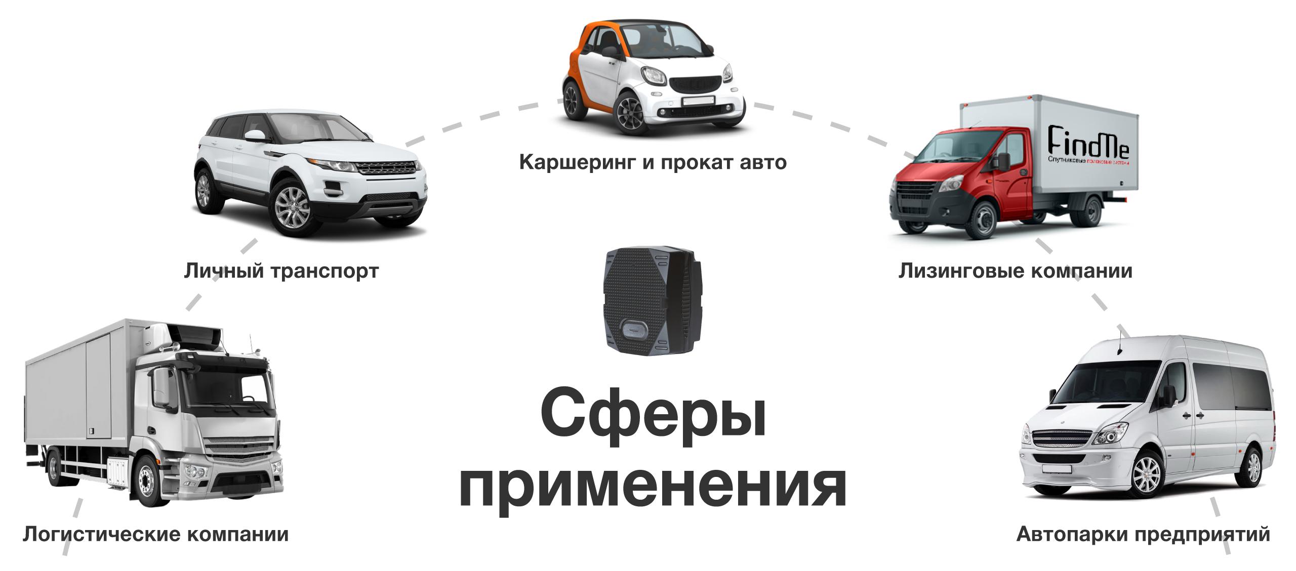 Сферы использования GPS маяков
